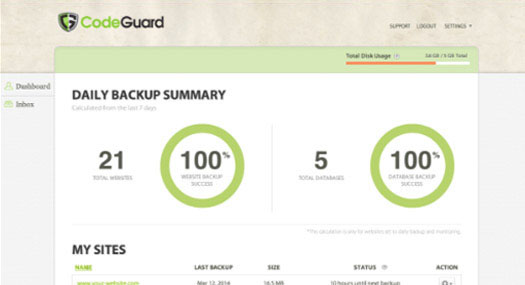 Website Backup in the Cloud by CodeGuard
